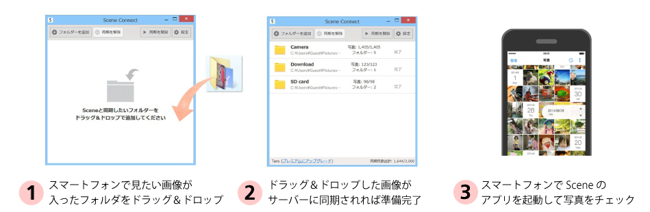 Scene Connect for Brother Onlineの使い方