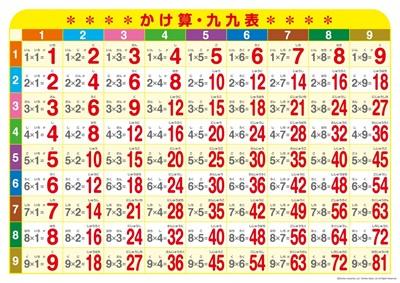pdf コンビニ 印刷 a3